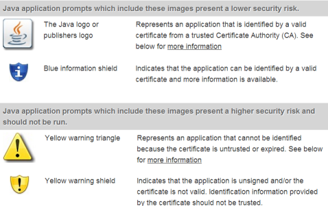 Java's New Security Warnings